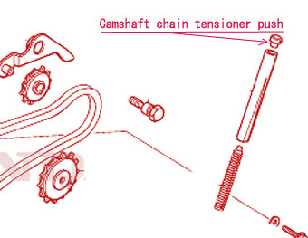 Pusher camshaft chain tensioner 50 to 149 YX, Lifan, ZongShen